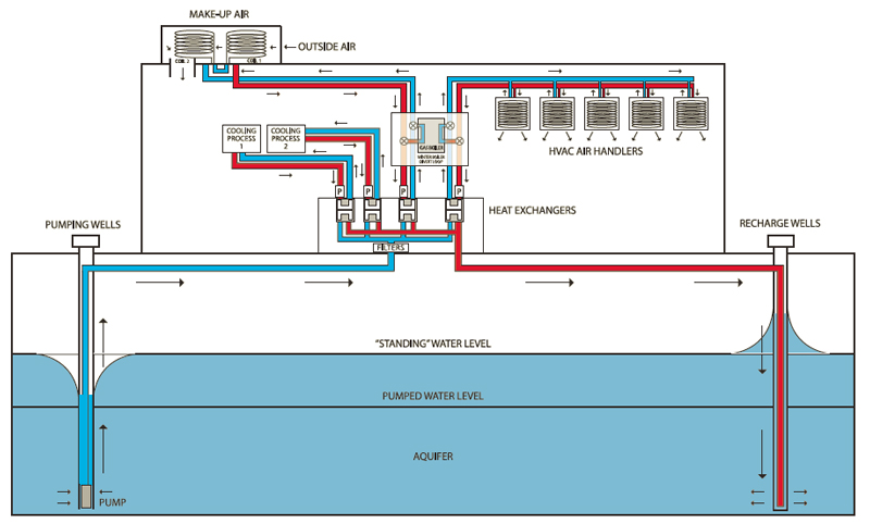 candy packaging manufacturer uses geothermal with a twist Solar Light Wiring Diagram geothermal wiring diagram